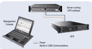 Protecting Single Computer with single UPS | APC UPS India- APCestorewale